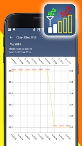 Download Chart signals & Network speed test 3g 4g 5g Wi-Fi APK